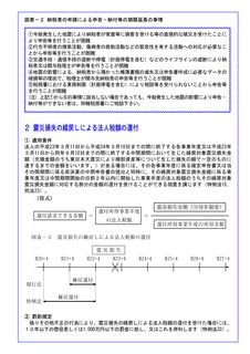 企業再生サポート情報-014_ページ_2.jpg