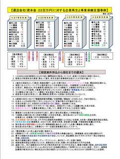 企業再生チーム・事例p2.jpg
