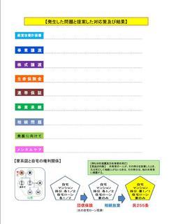 企業再生チーム・事例p3.jpg
